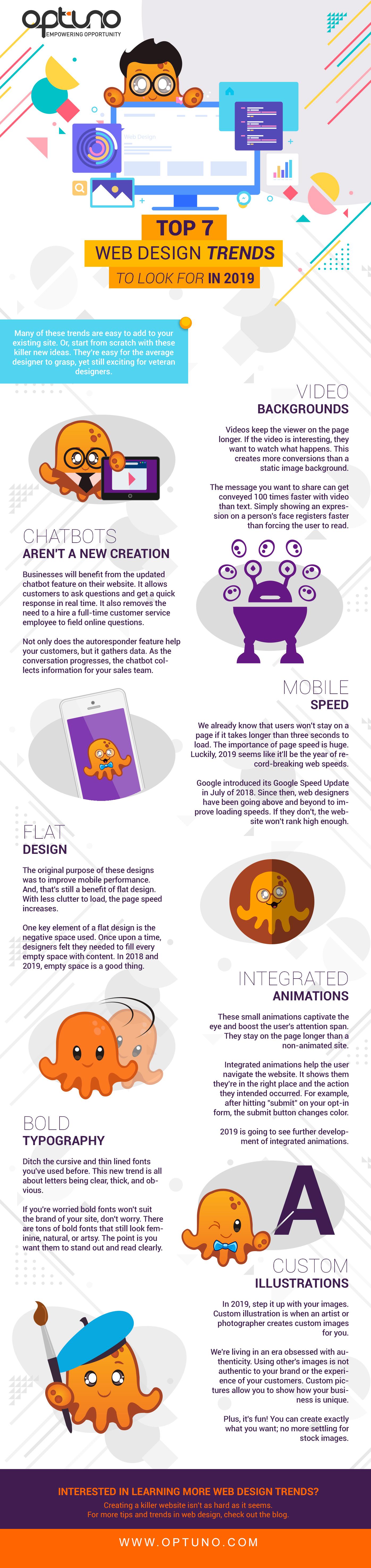 Website Design Infographics | Optuno